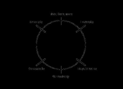 Political-Graph-2b
